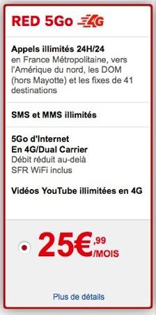 RED SFR 4G 25,99 euros