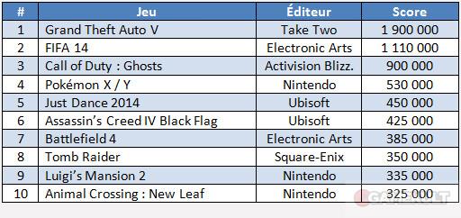 ventes-francaises-les-chiffres-de-2013-ME3050216810_1