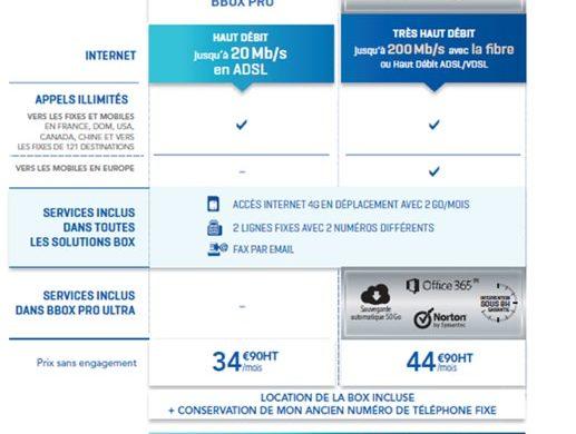 Bouygues-Telecom-Gamme-Bbox-Pro