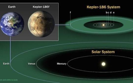 Kepler 1