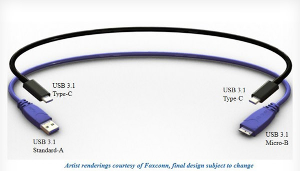USB Type-C Premier Rendu