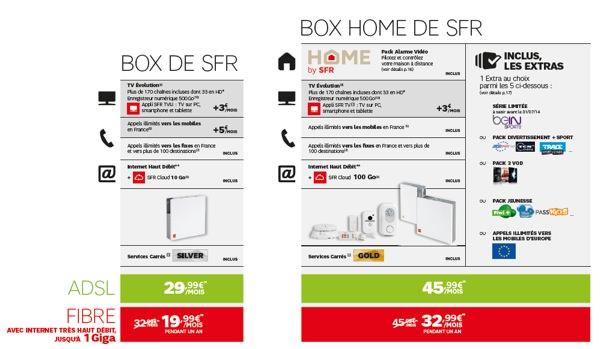 Box Home de SFR