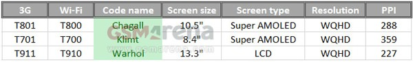 Samsung Tablette 13,3 pouces