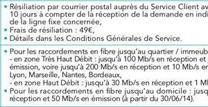 Bouygues BBox 400 Mb Fuite Fiche