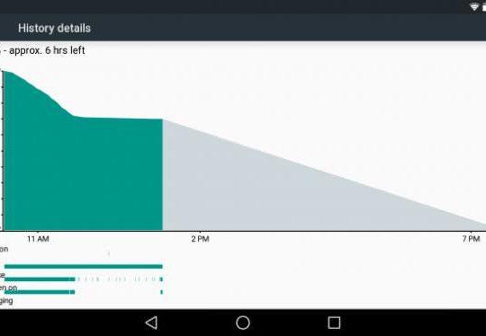 Android L-autonomie