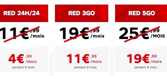 SFR RED Promotions Juillet 2014