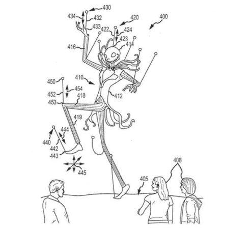 Brevet drone marionnette