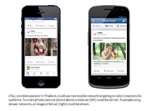 Facebook Publicite Selon Reseau 2G 3G 4G