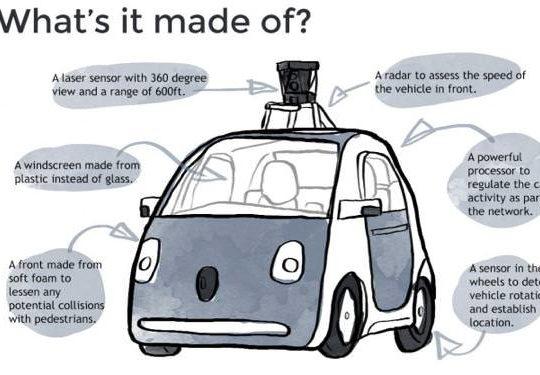 Google Car info1