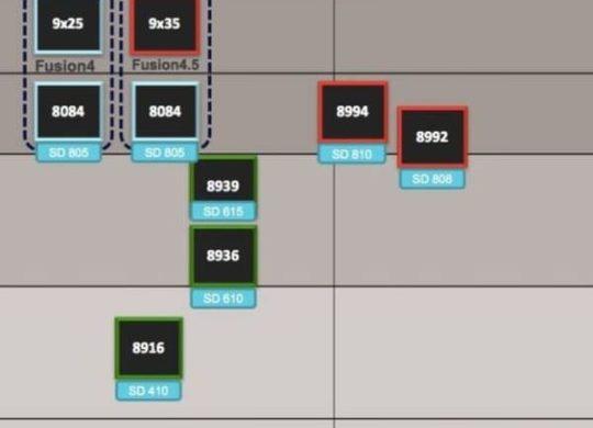 qualcomm-roadmap-2014-2015