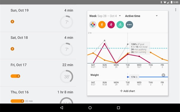 Google Fit Application Android