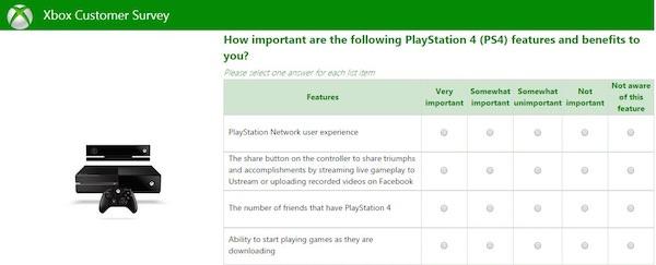 Microsoft Sondage PlayStation 4