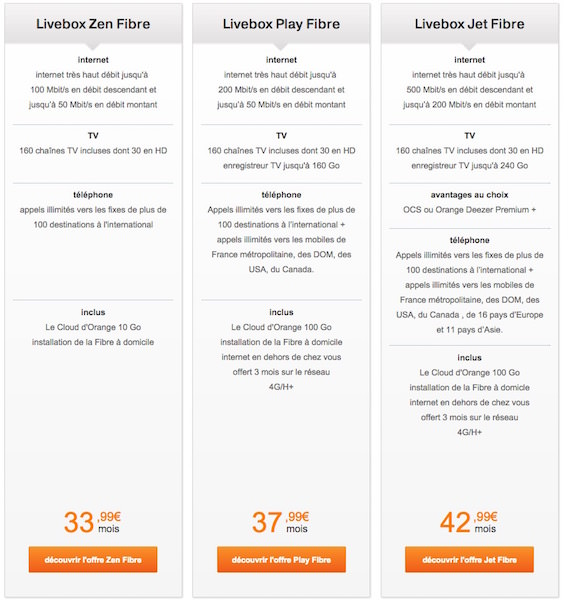 Orange Offre Fibre Promo Noel 2014