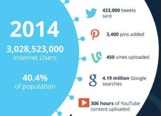 th_Internet 2014