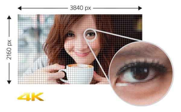 4K Resolution Definition Pixel