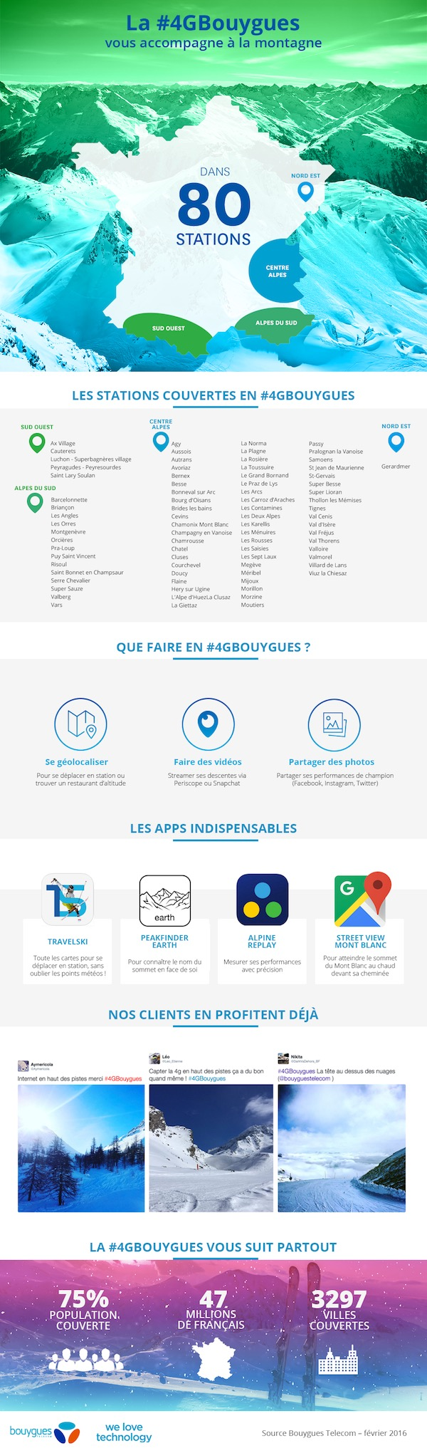Bouygues Telecom - 4G Ski 2016