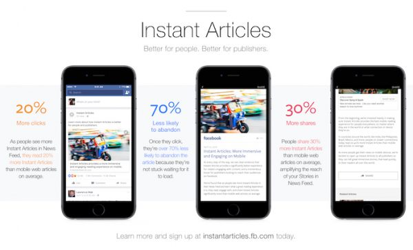 Facebook Instant Articles Infographie