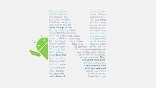 Android N Nouveautes