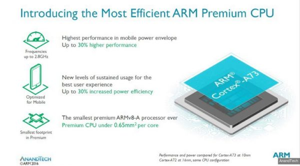 th_arm_cortex_a73