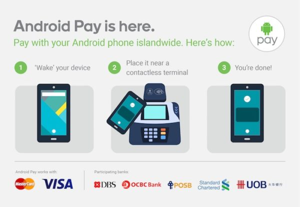 Android Pay Fonctionnement