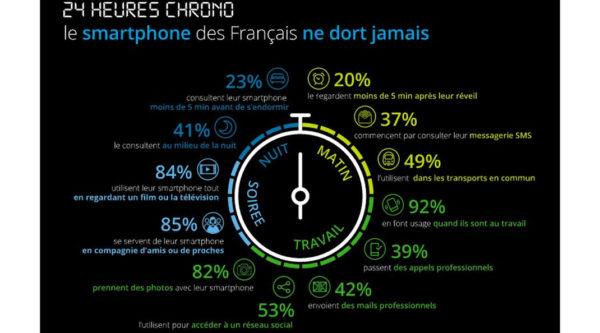 Deloitte Smartphone France 24h 600x333
