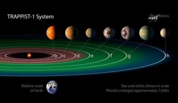 Exoplanetes 5805265 600x348