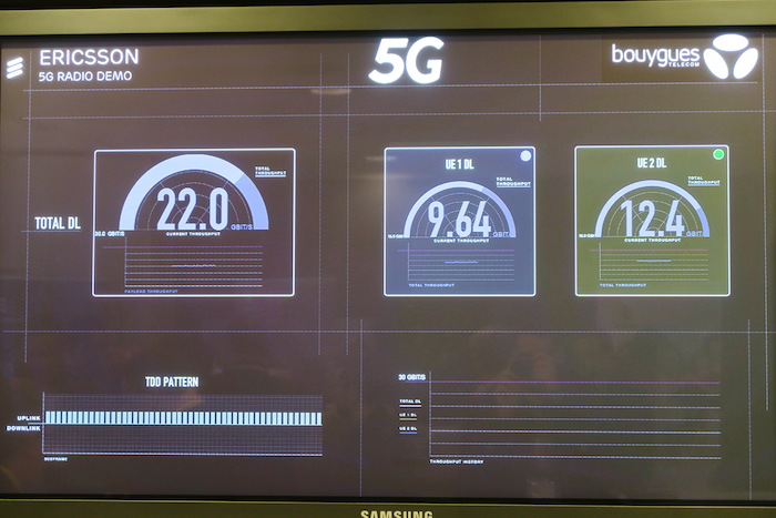Bouygues Telecom 5G 22 Gbps