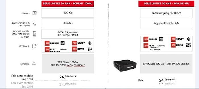 SFR Forfait Fixe Mobile 30 Ans
