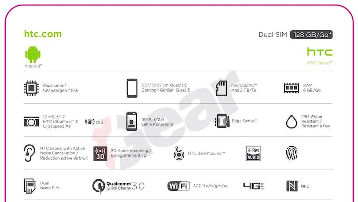 Fuite Caracteristiques HTC U 11