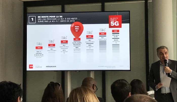 SFR Conference Presse Mai 2017 500 Mbs 4G