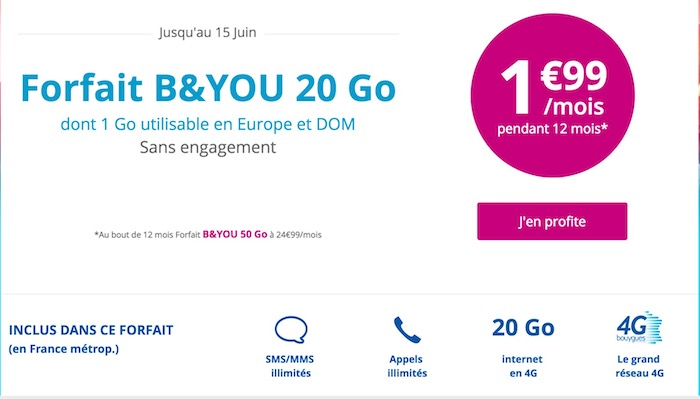 Forfait Bouygues 1.99 Euro 20 Go Juin 2017