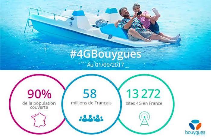 Bouygues Couverture 4G 90 Pour Cent