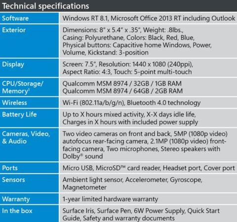 Surface Mini Specs 480x450