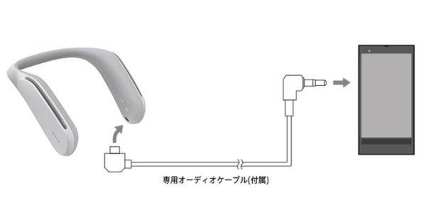 Sony Srs Ws1 Illus 3 600x296