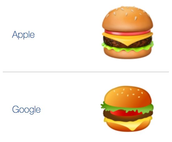 Emoji Hamburger Apple Google