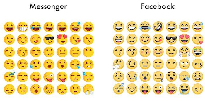 Emojis Facebook Vs Messenger