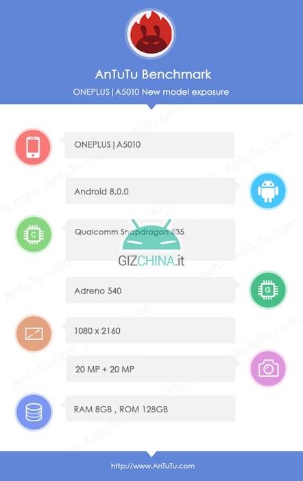 Fuite Supposee OnePlus 5T AnTuTu