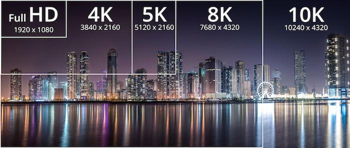 Resolution Full HD 4K 8K 10K