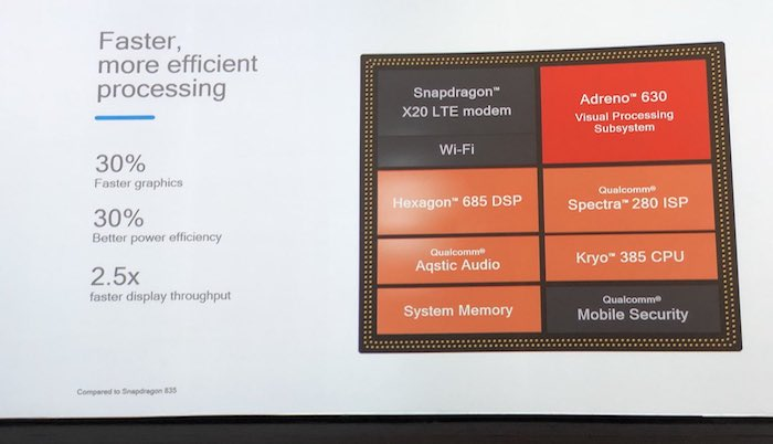 Qualcomm Snapdragon 845 Conference