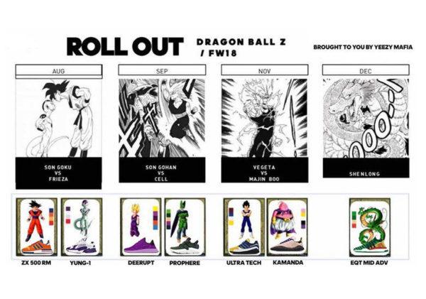 Adidas DragonBallZ Collection 600x421