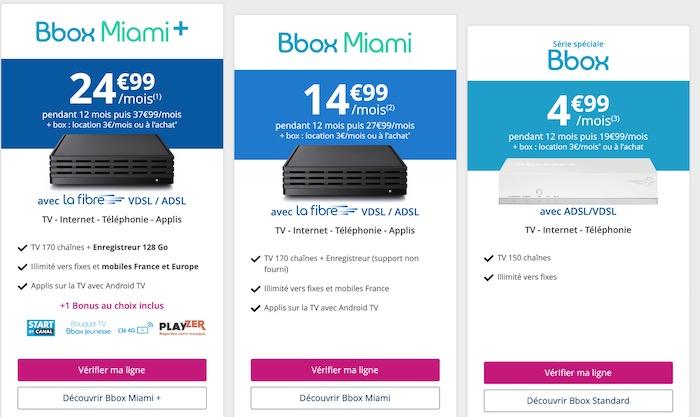 Achat Bbox Bouygues Telecom