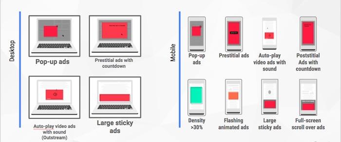 Google Chrome Mauvaises Publicites Bloquees