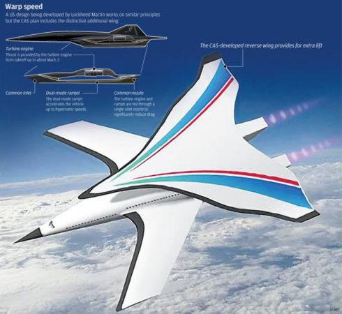 I Plane 490x450
