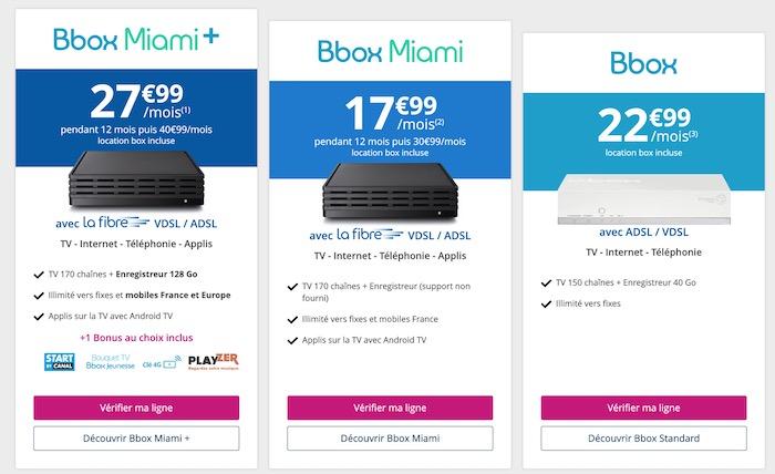 Bouygues Telecom Box Vrais Prix
