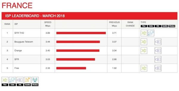 Debits Netflix Mars 2018 600x305