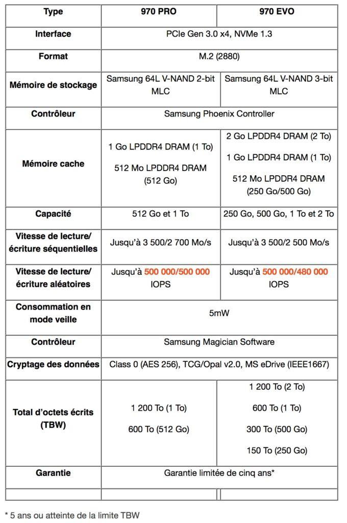 Samsung SSD 970Pro Evo 680x1024