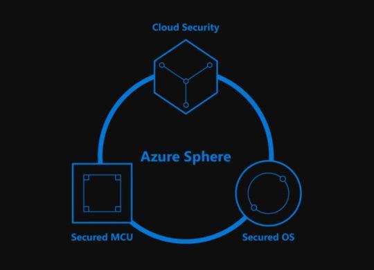 azure-sphere-security