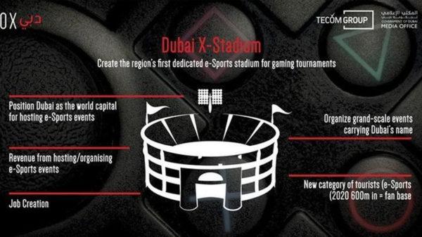 Dubai Stade Esport 600x338