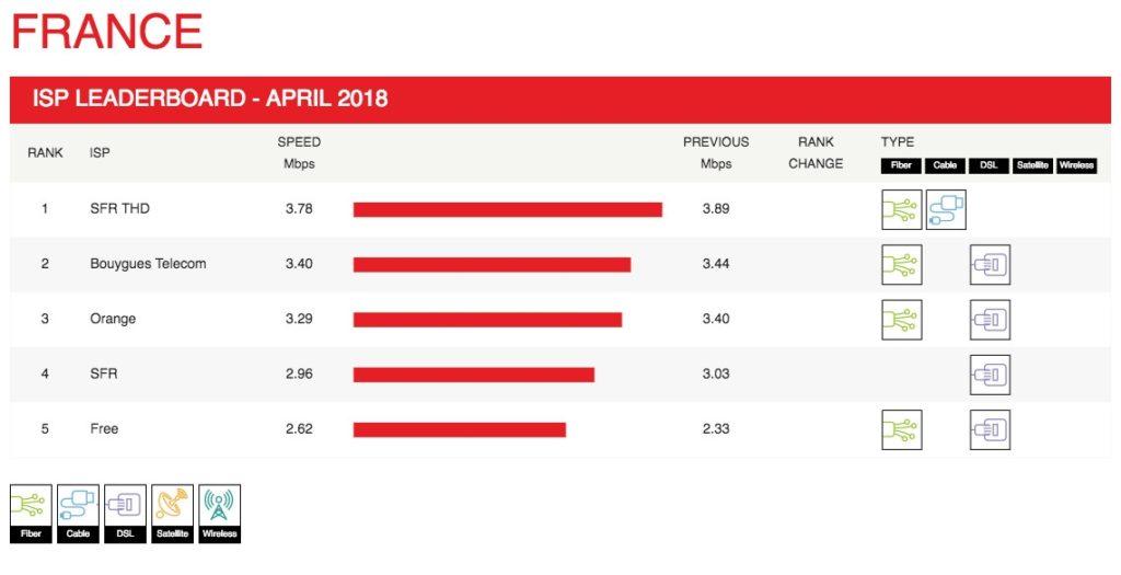 Debits Netflix Avril 2018 1024x525