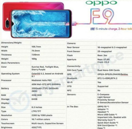Oppo F9 640x626 460x450